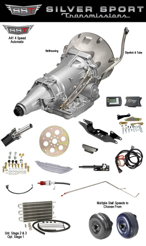 A41 Automatic PerfectFit Kit for Mopar A-body 4L60E