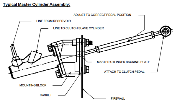 Correct Angle for Master Cylinder