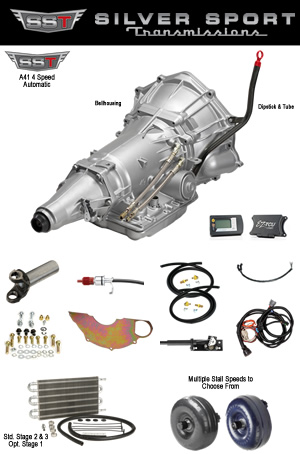 GM Basic A41 Automatic 4L60E Kit for 1958-1970 GM B Body: Impala, Caprice, Bel Air, Bonneville, Grand Prix, Catalina & Biscayne
