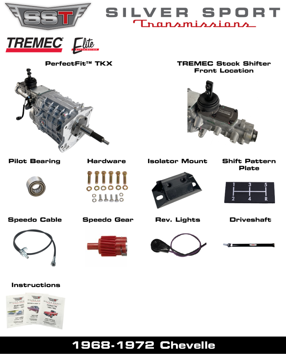 TREMEC TKX 5 Speed Conversion Kits for 1968-1972 Chevelle